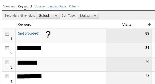 not-provided-google-analytics-keyword